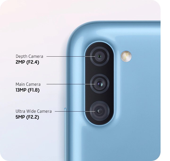 A11 Triple Camera